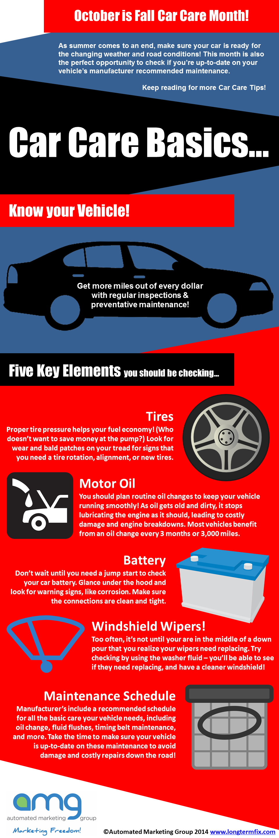 Fall Car Care Infographic 5 Key Systems